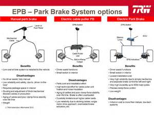 Automotive Brake System Function Trw Electric Parking Brake Epb Kps Automotive Parts
