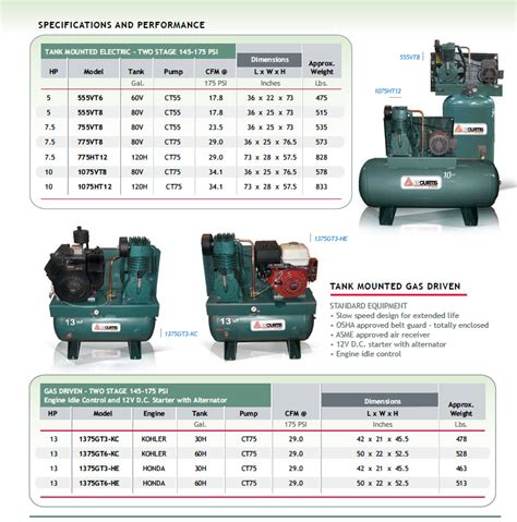 10 hp air compressor specification screenprinting products curtis air compressor 7 5 hp 10