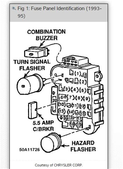 94 jeep fuse diagram 94 home wiring diagrams