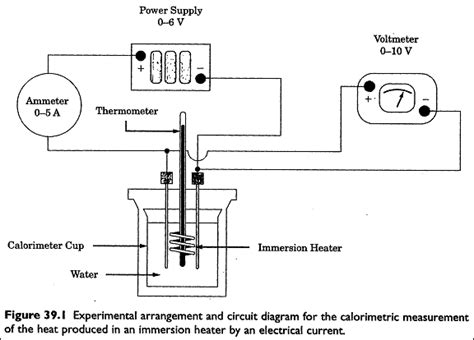 heat produced by resistor experiment 6 joule heating of a resistor