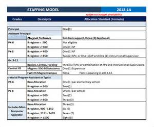 Staffing Plans Template by Sle Staffing Model 6 Documents In Pdf Excel