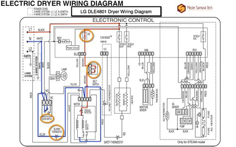 lg dle4801 dryer wiring diagram the appliantology