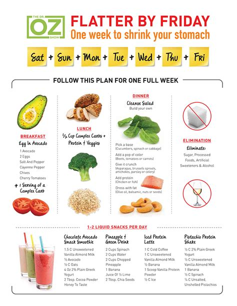 1 Week Detox Cleanse Diet Plan by Flatter By Friday The 1 Week Plan The Dr Oz Show