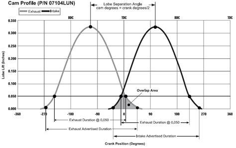 Stang Seher Piston Suzuki Ts 125 diagram noken as kursus mekanik nuansa motor