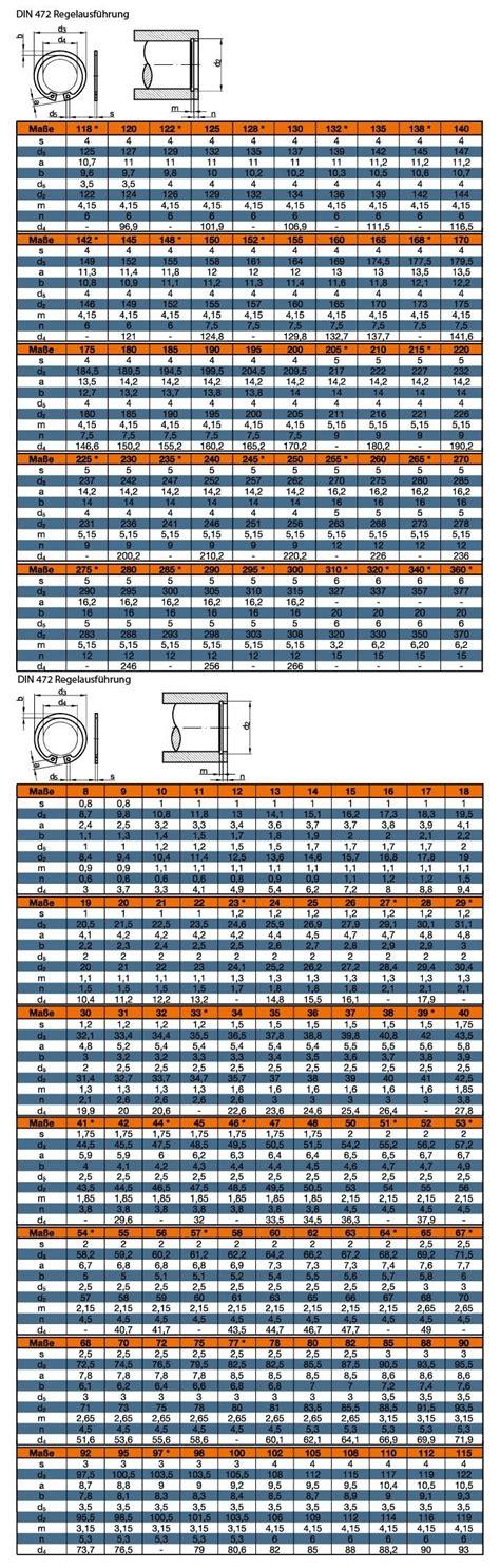 sicherungsring din 471 tabelle din 472 sicherungsringe federstahl