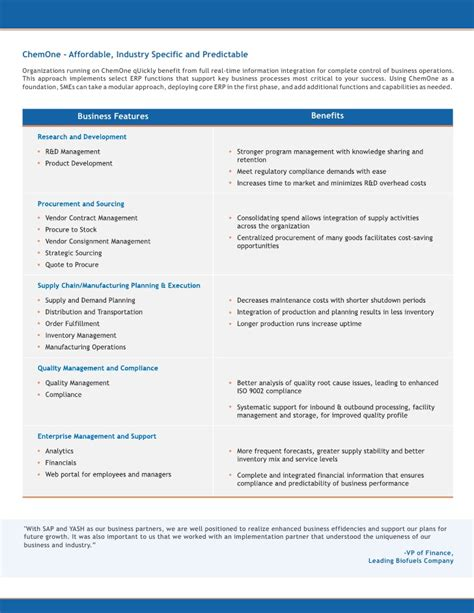 Letter Of Credit Utilization Chemone Sap Business All In One Solution For The Chemical Industries