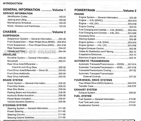 motor repair manual 1998 ford explorer electronic valve timing 2007 nissan maxima engine repair manual 2007 free engine image for user manual download