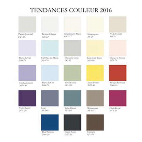 Couleur Tendance 2016 by Les Couleurs Tendance 2016 D 233 Coration Plusdecoton
