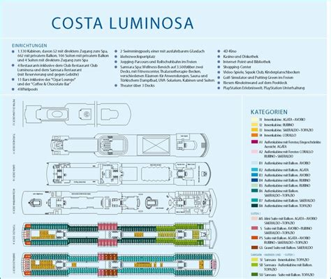 aidaprima deckplan 5 clubtravel cruises costa luminosa