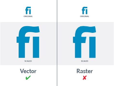 Eps Format Vs Ai | which logo file format do you need jpg png eps pdf ai