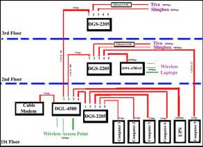 home cable wiring diagram images