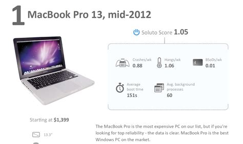 Desk Best Buy The Most Reliable Windows Laptop Is A Mac Says Soluto