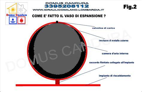 vaso di espansione funzionamento funzionamento vaso espansione 28 images gonfiare il