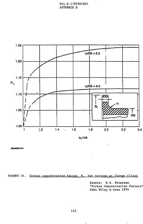 samsung sc d453 driver juan pipe stress engineering peng download pdf
