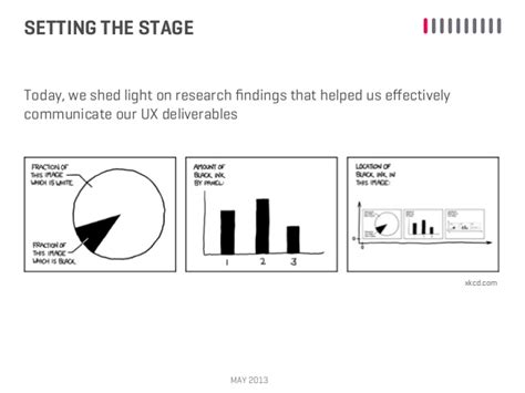 visual communication design research uxpa boston 2013 visual communication in ux research and