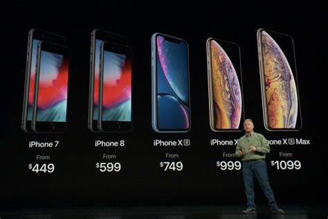 iphone xs  innovation dilemma macworld