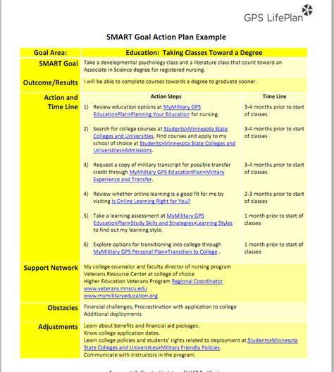 smart objectives template smart goals walking