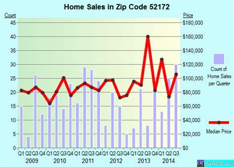 waukon ia zip code 52172 real estate home value