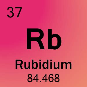 Rubidium Protons Rubidium Ressler 5th Period Thinglink
