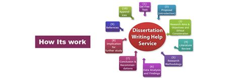 Help Me Write Anthropology Dissertation Abstract by Annotated Bibliography Reflective Essay Write My
