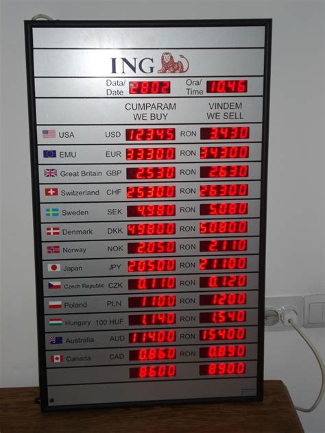 garanti bank schimb valutar panourile de curs valutar