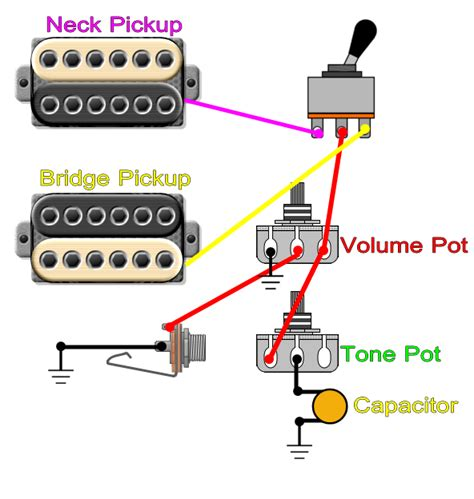 guitar wiring diagram 2 humbucker 1 volume 1 tone guitar tone knob customization neck only