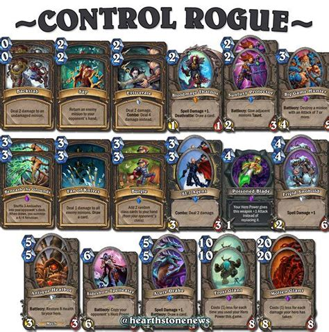 basic rogue deck 17 best ideas about hearthstone rogue on rogue