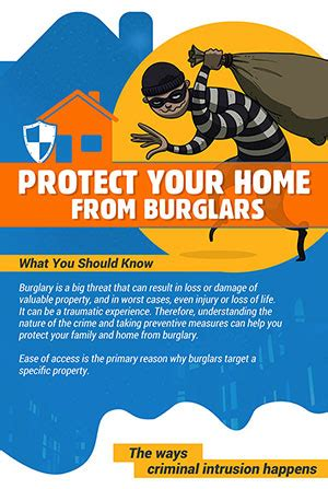 things you should to protect your home from burglars