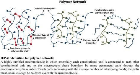 resistor network modeling of ionic conduction in polymer electrolytes resistor network modeling of ionic conduction in polymer electrolytes 28 images polymers
