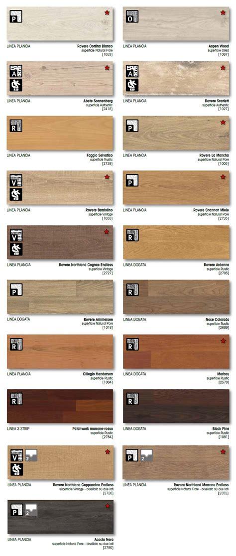 offerte pavimento laminato offerte pavimenti in laminato elevata restistenza posa