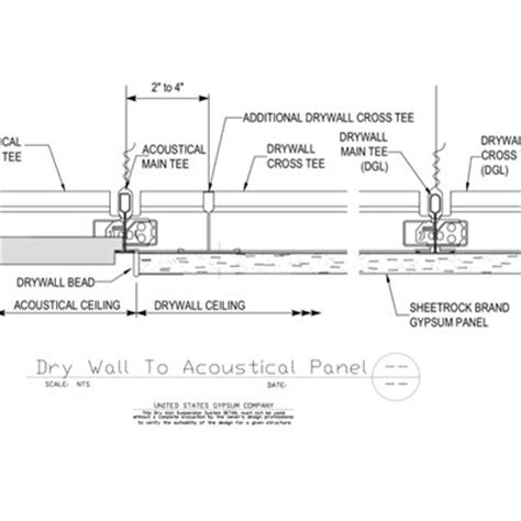 usg design studio drywall suspension system