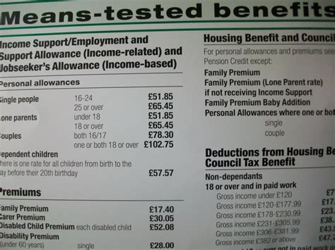 housing benefit housing benefit backdating form