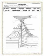 volcano activities on pinterest volcano projects