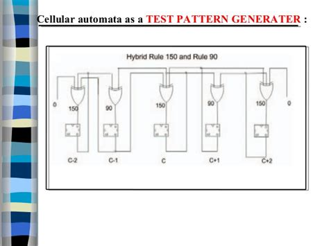 pattern generator with video output cellular automata as a test pattern generator and output