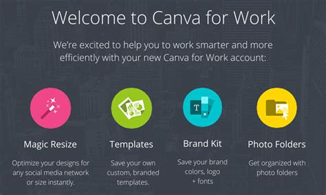 canva not working design tools for non designers to make killer visual content