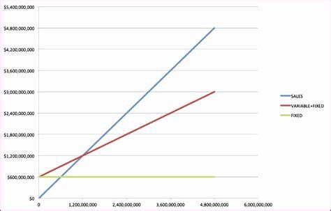 price volume mix analysis excel template 10 price volume mix analysis excel template