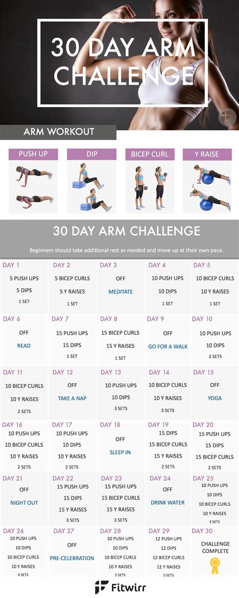 30 day arm exercise challenge 30 day arm challenge to sculpt your best arms
