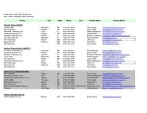 preferred vendor list template meeting list templateml approved vendor best free