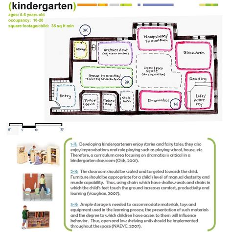kindergarten classroom floor plan schematic block diagram template get free image about