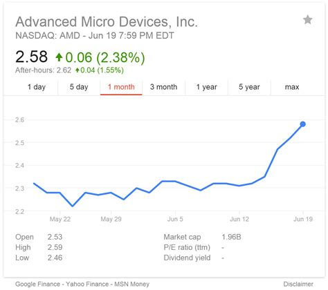 amd stock amd to go private split into amd and ati again vr world