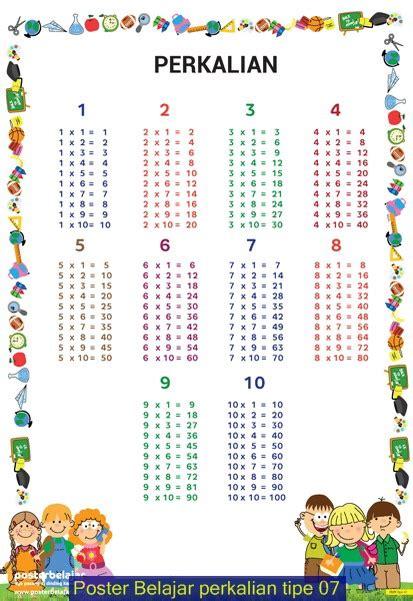Poster Belajar Perkalian jual poster belajar matematika perkalian tipe 05 tipe