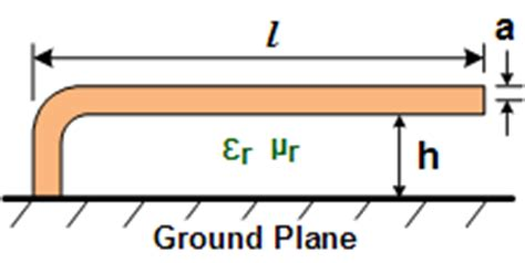 inductor with ground plane inductors inductance calculations formulas equations rf cafe