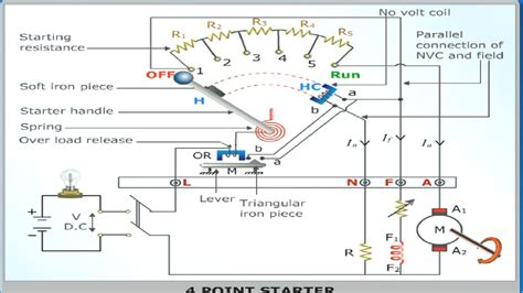 4 Point Starter Diagram 4 point starter with highly animated explanation