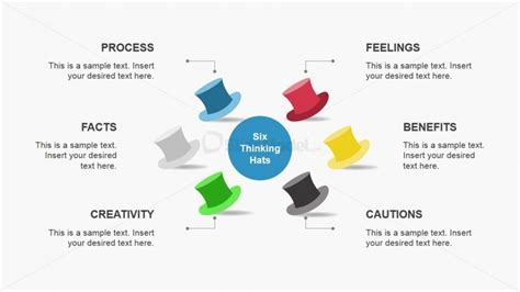 six thinking hats powerpoint slide design slidemodel