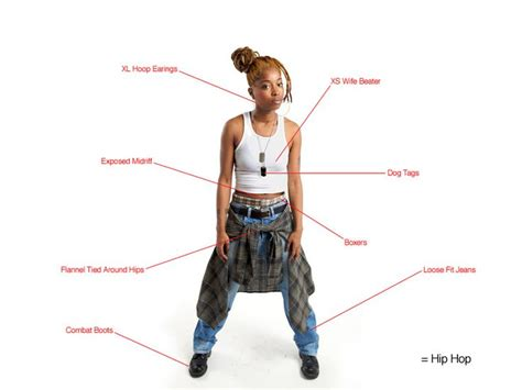 90s Hip Hop Fashion   Dress Codes «DIS Magazine   HIP
