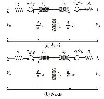 3 phase induction machine equivalent circuit induction machine modeling and its study of variation in torque for variable parameters