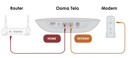ooma wiring diagram k grayengineeringeducation