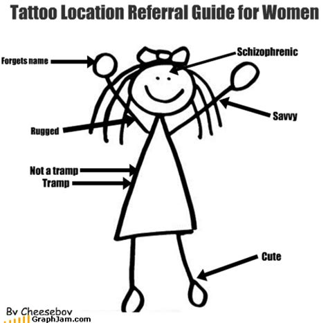 tattoo location meaning the 25 handsome small arm tattoos for