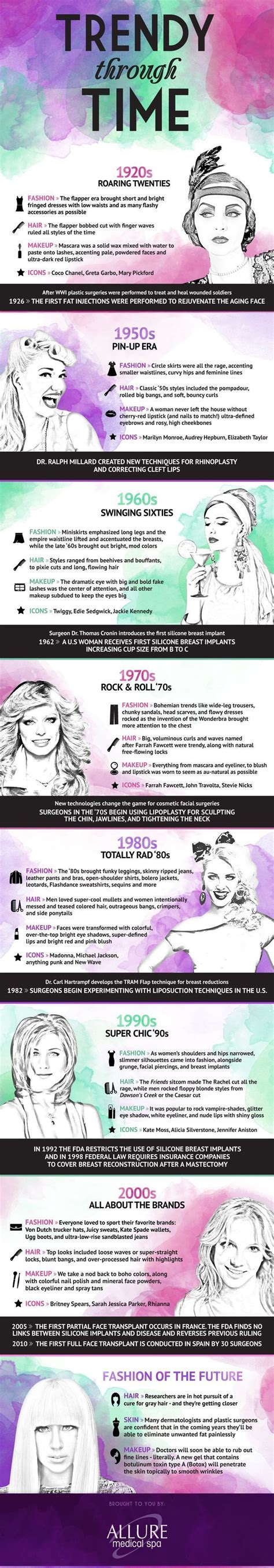 tips style and fashion trends makeup tips s makeup and fashion style through the