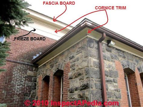 cornice definition auto forward to correct web page at inspectapedia